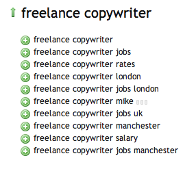 Freelance copywriter on ubersuggest